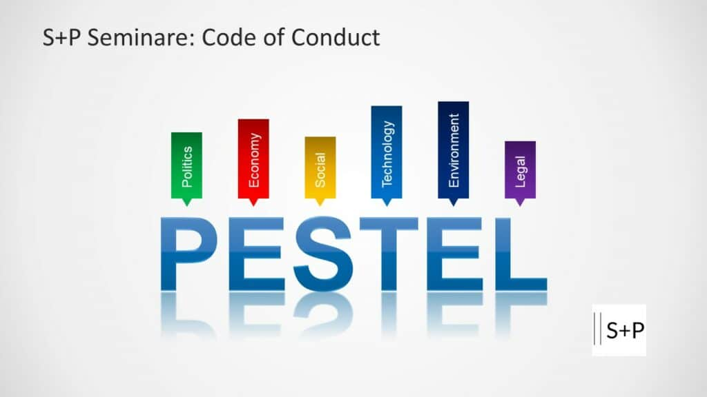Compliance: Wie erstelle ich einen Code of Conduct?