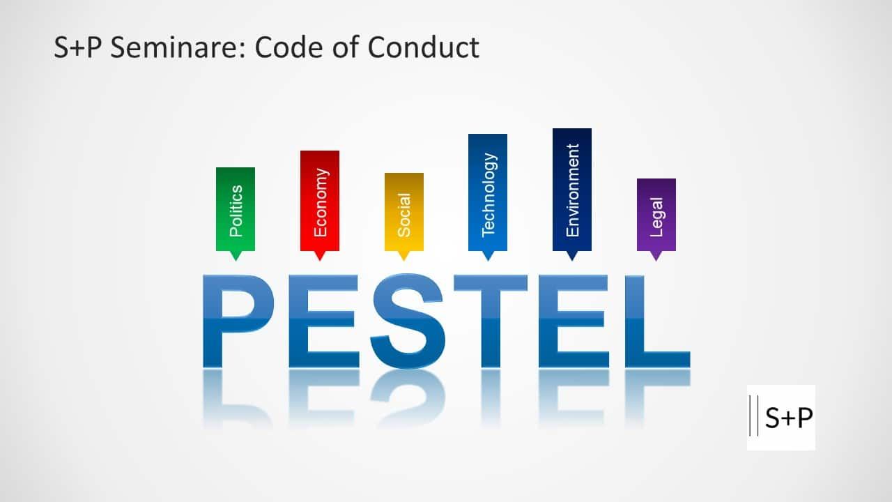 In 6 Schritten zum individuellen Code of Conduct!
