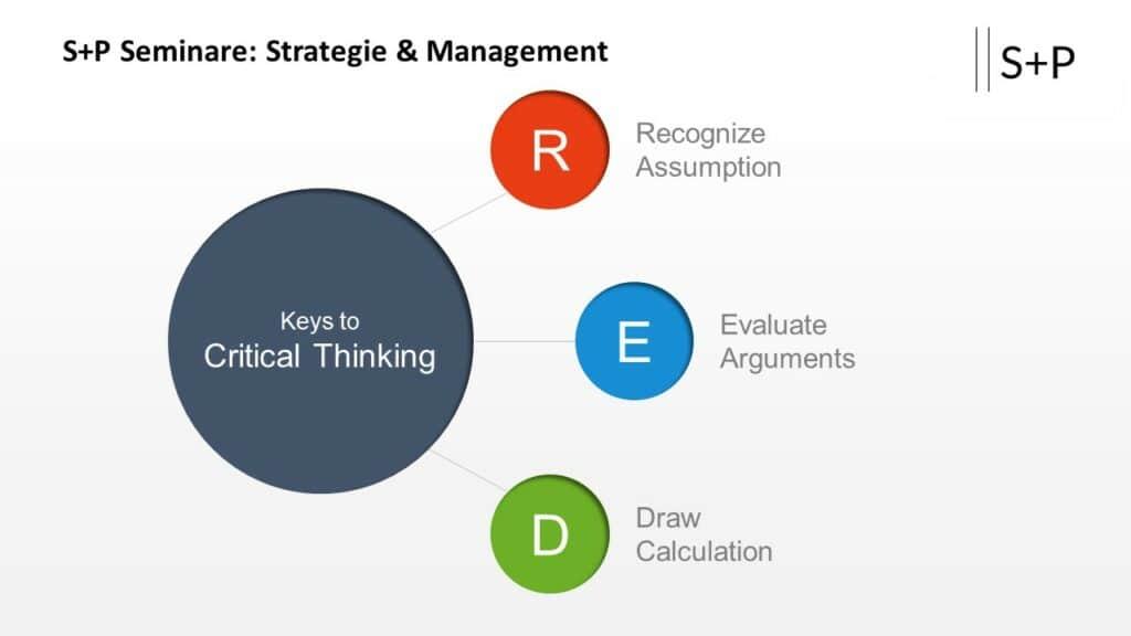 S+P Seminare Strategie & Management